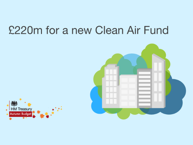 "Infographic from HM Treasury for Autumn Budget 2017: It shows a graphic of tower blocks over a mixture of blue and green clouds, with the statement ""£220m for a new Clean Air Fund"""
